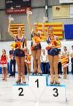 Campionat d'Espanya de Patinatge Artístic a Tona